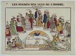 """Jean Baptiste VANSON  """"La pyramide des âges"""""""
